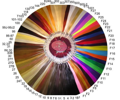 Цвет спектр